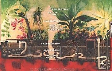 earthship-wasser